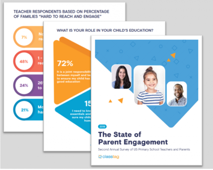 The State Of Parent Teacher Engagement