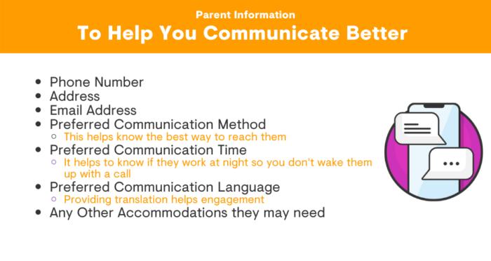 Parent Info for Better Communication