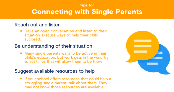 Connecting with Single Parents
