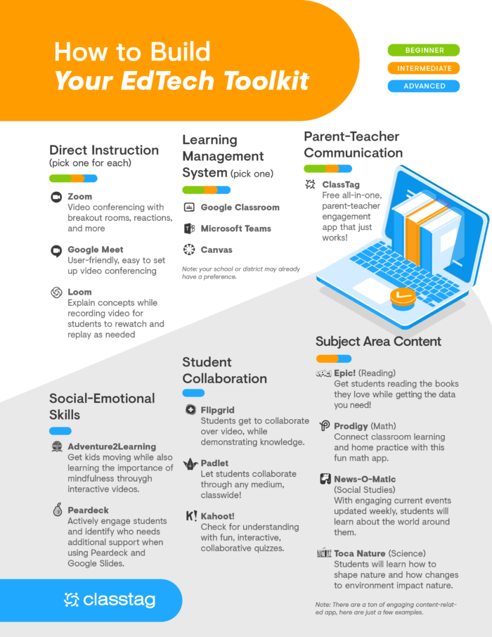How To Build Your Edtech Toolkit 01 (1)